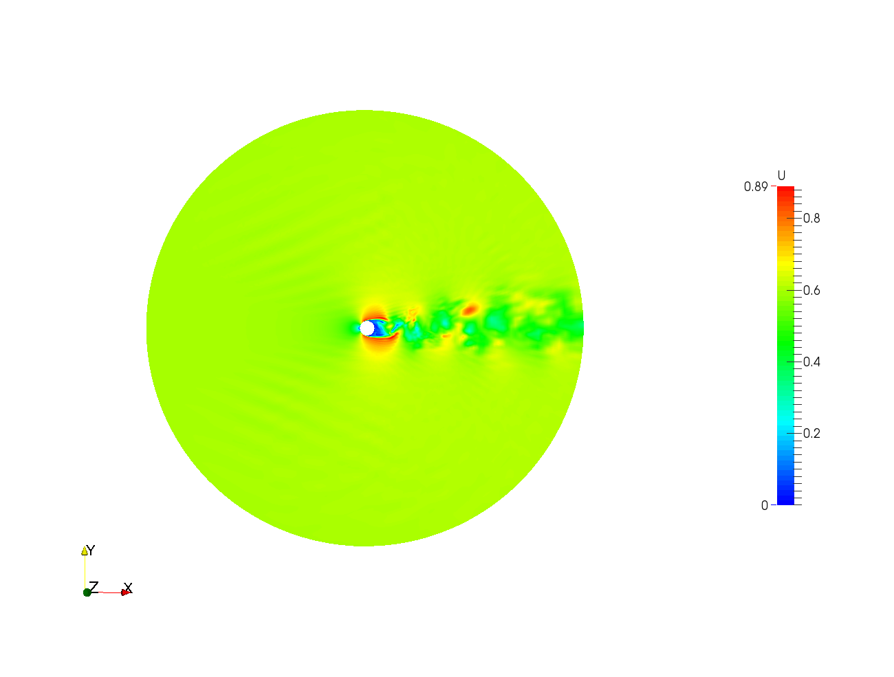 Large Eddy Simulation of Flow over Cylinder Validation
