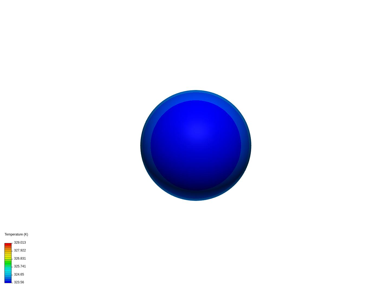 Modeling object cooling - comparison (CHT, HT fluid, HT
