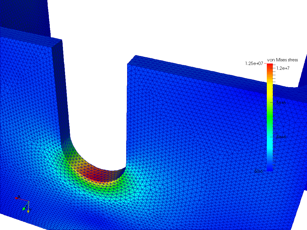 What is von Mises Stress? — SimScale Documentation