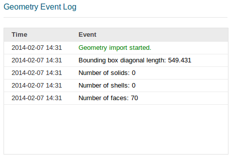 The event log after the upload of a shell model