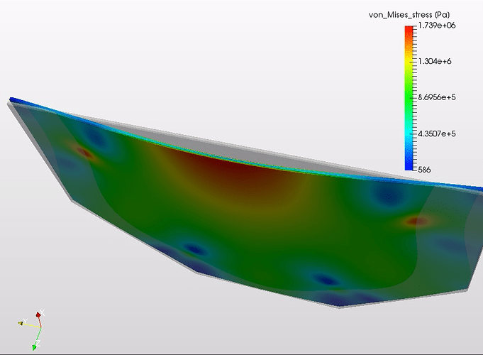 table load fea simulation, von mises stress, setup comparison, pinned with sliding