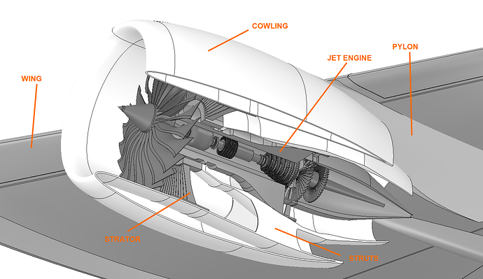 aerospace workshop, aircraft jet engine vibration analysis, jet engine geometry