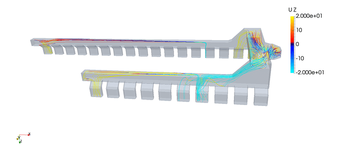 Duct multiple outlets cfd simulation velocity