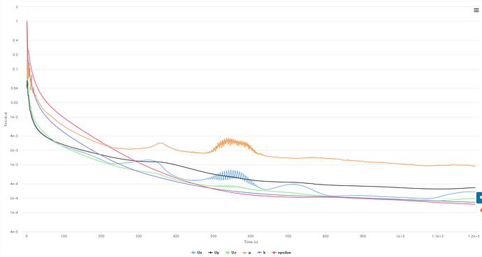convergence%20pot%20200rad_s