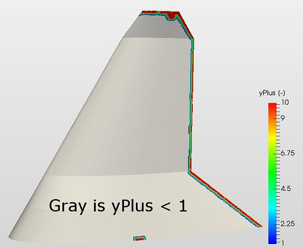 Gray-less-than-1