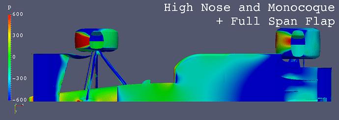 1990s-f1_pressure-bottom_high-nose-monocoque_full-span-flap