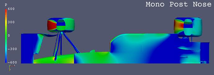 1990s-f1_pressure-bottom_mono-post-nose