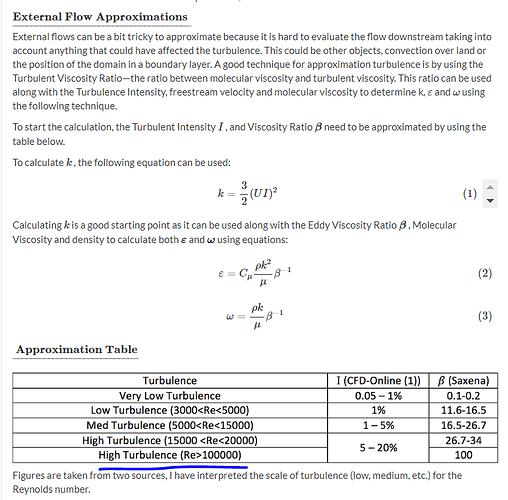 Turbulence Calculator 3