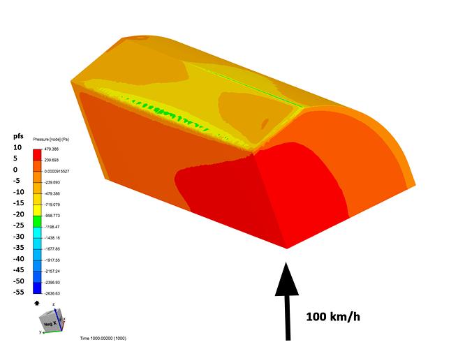 100 kph northwest wind1