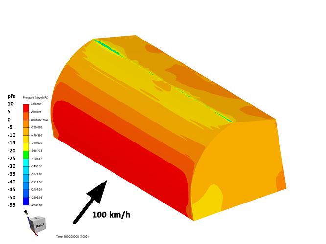 100 kph south wind1