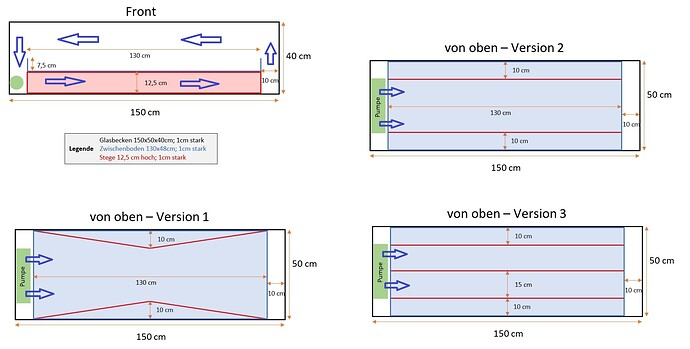 AQ-Maße CAD