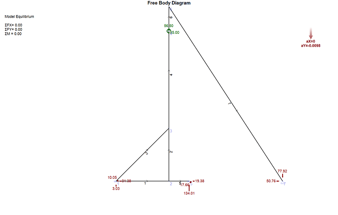 Setup2 Free Body Diagram
