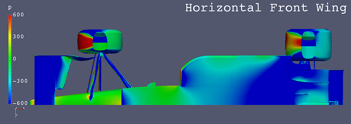 1990s-f1_pressure-bottom_horizontal-fr-wing