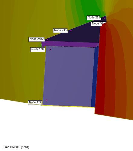 NODE%20VALUES%201