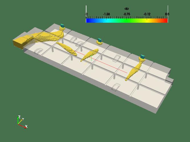 S1 R1 - U threshold - dp scale