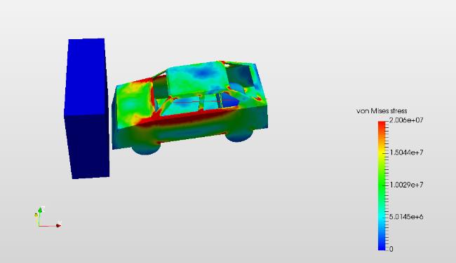 car crash dynamic simulation result