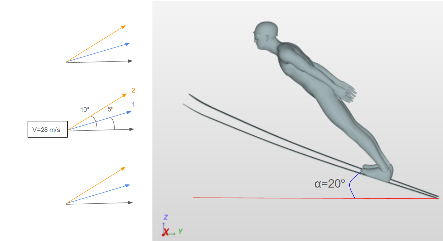 sports aerodynamics workshop homework step-by-step tutorial, attack anlge