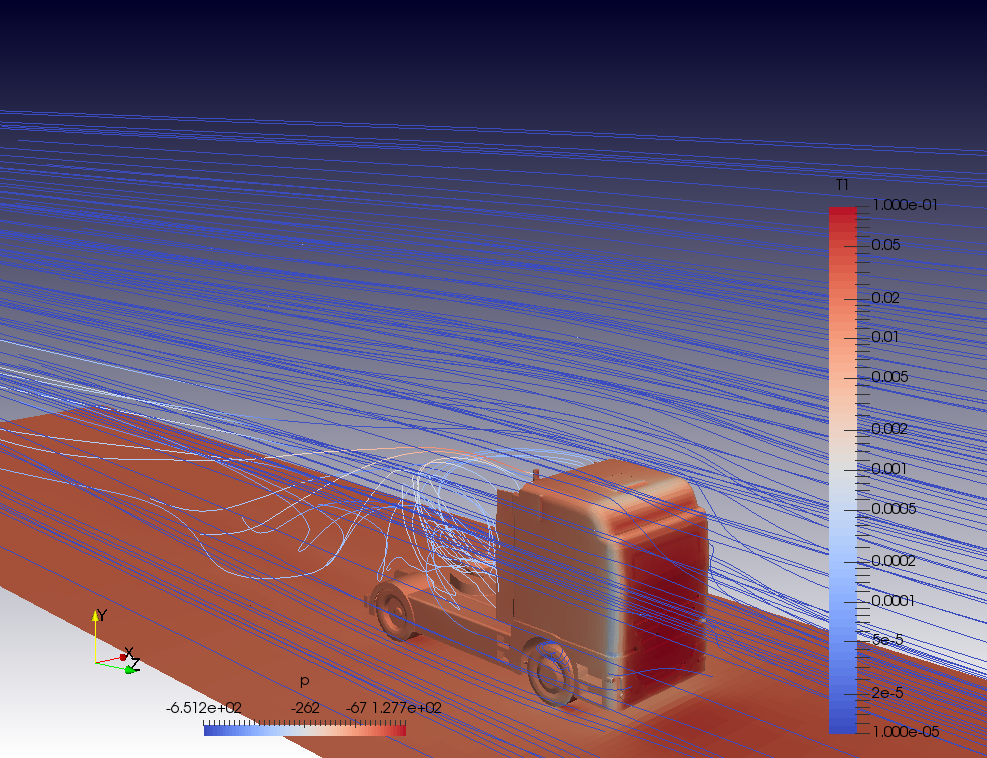 truck aerodynamic analysis, exhaust gases propagation, postprocessing results
