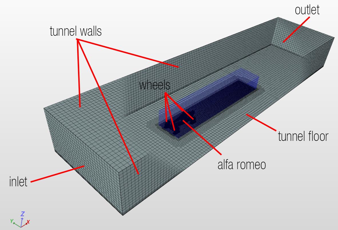 Cfd Analysis Alfa Romeo P2 1930 Project Spotlight Simscale Cae Kes Diagram Boundaryconditions1183x805 180 Kb