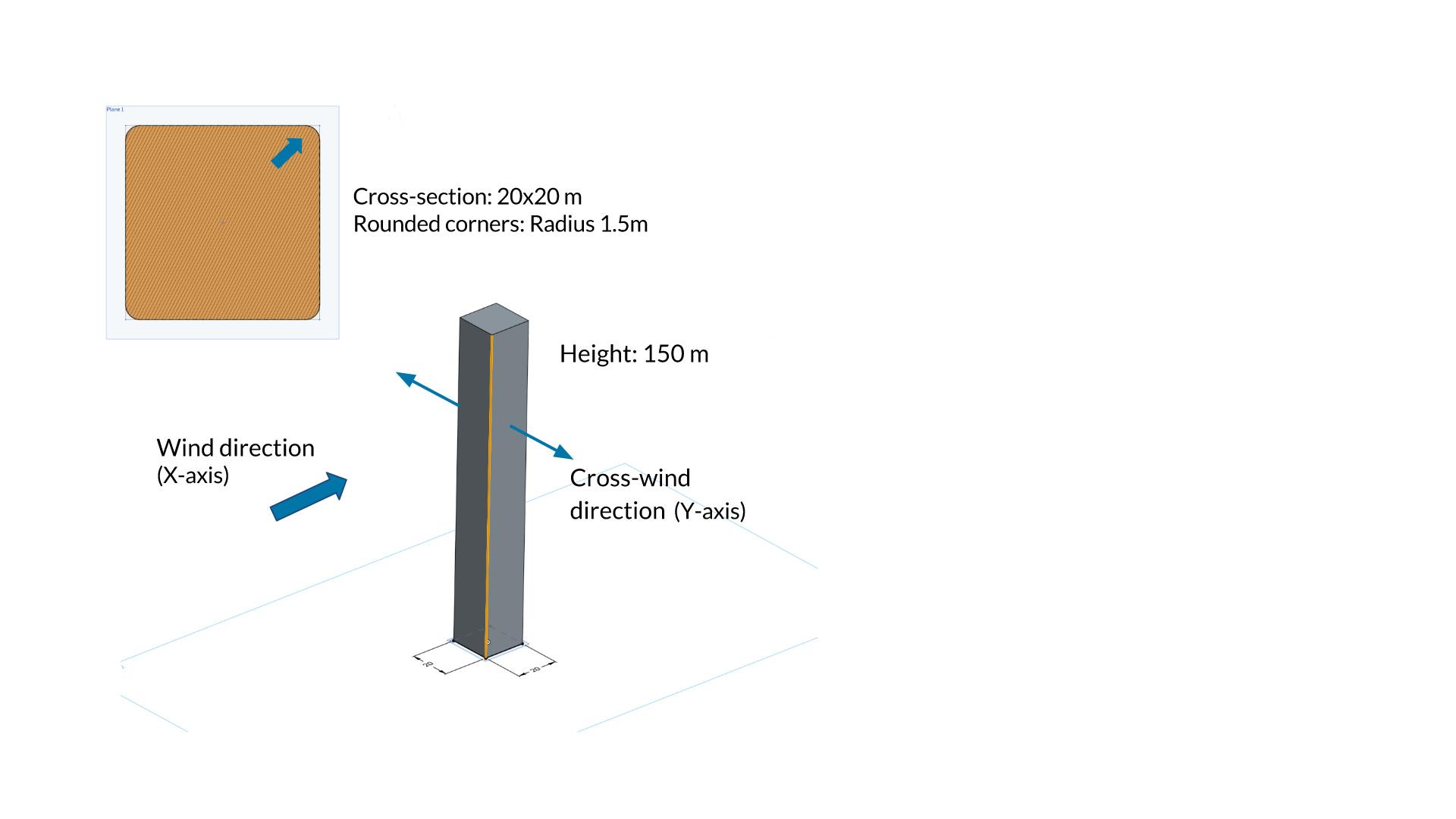 Building Vortex Shedding and Wind Load Analysis - Diagram