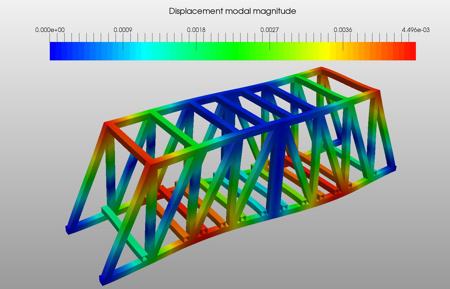 truss bridge eigenfrequency analysis simulation project by