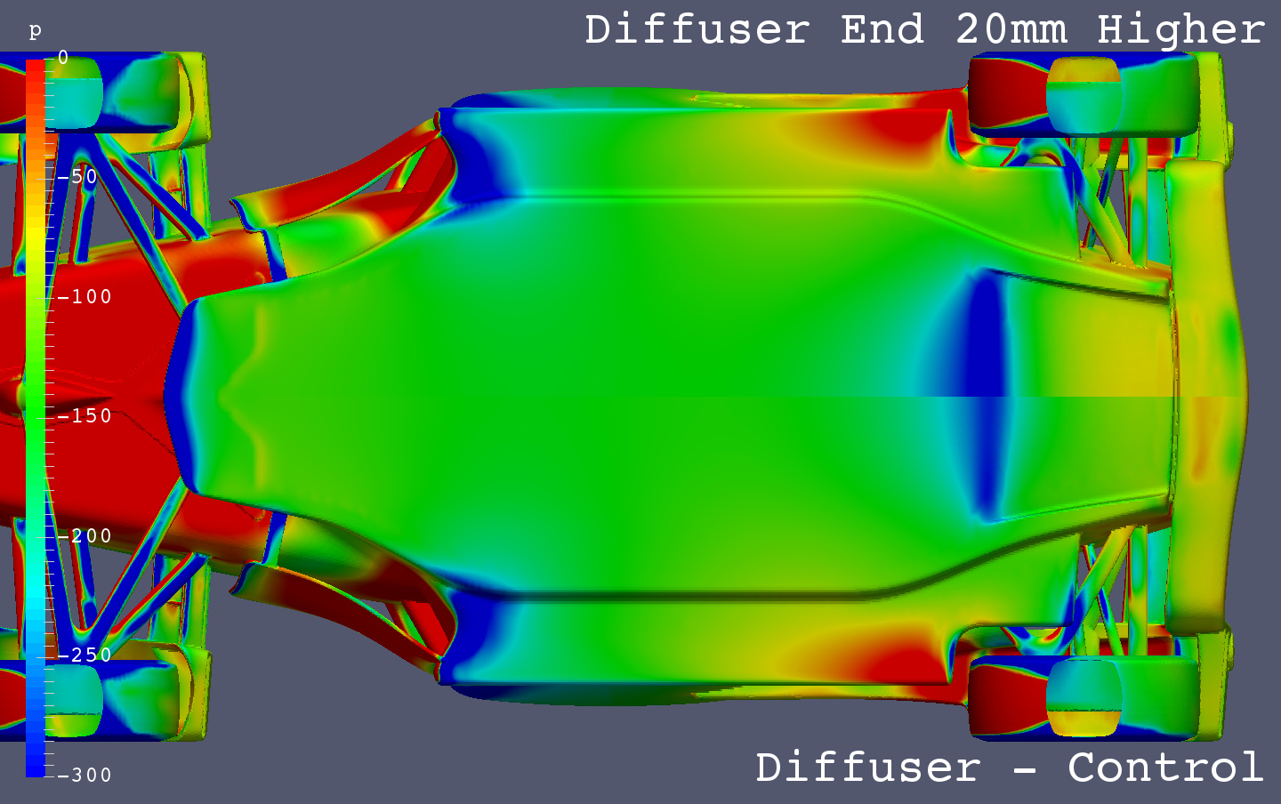Fp-023d - Rear Bodywork Study - Projects - SimScale CAE Forum