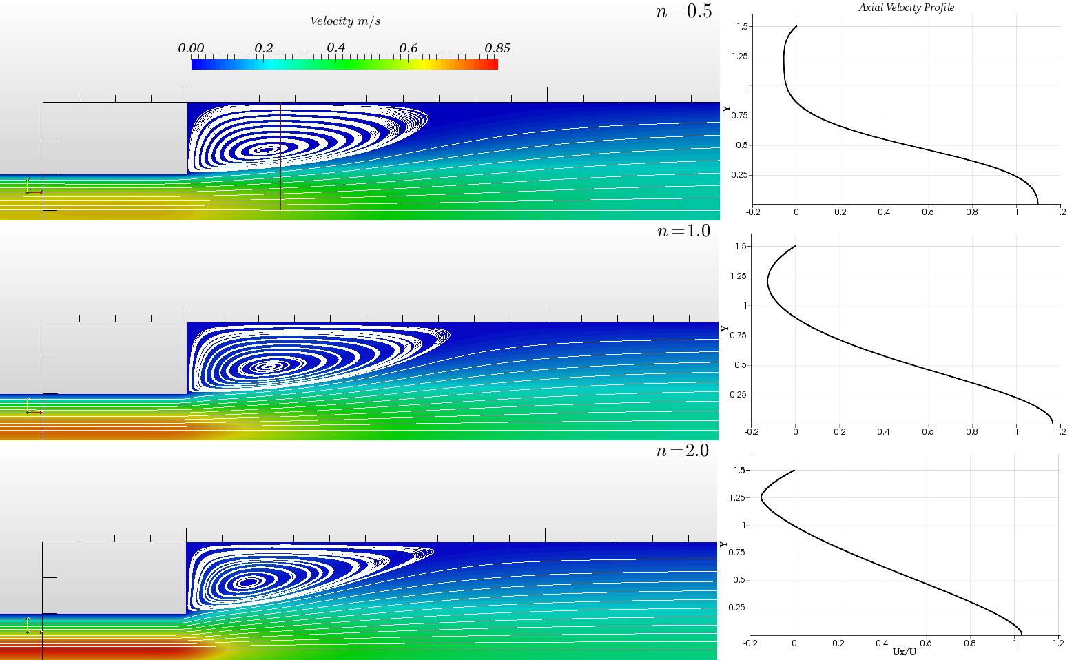 Non-Newtonian-results-velocity