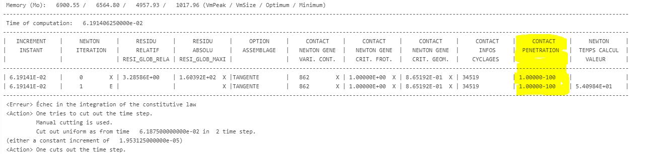 contact_penetar