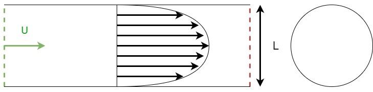 InternalApproximation