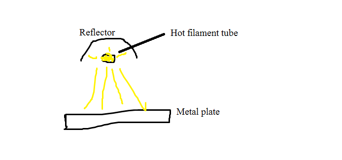 lamp_on_plate