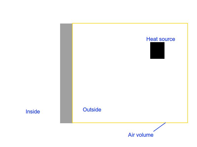 Air volume