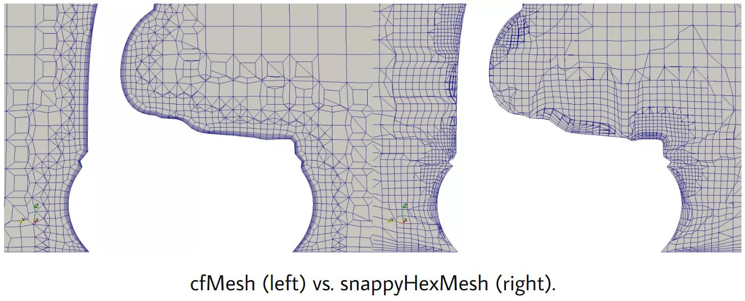 🙏 Implement the free version of cfMesh as an option alongside