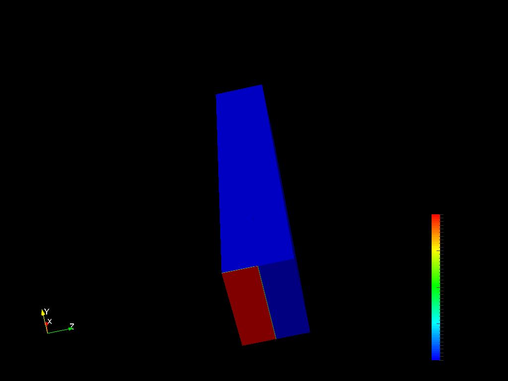 Post-Processor Screenshot